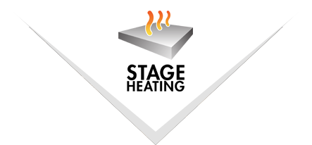 stageheating